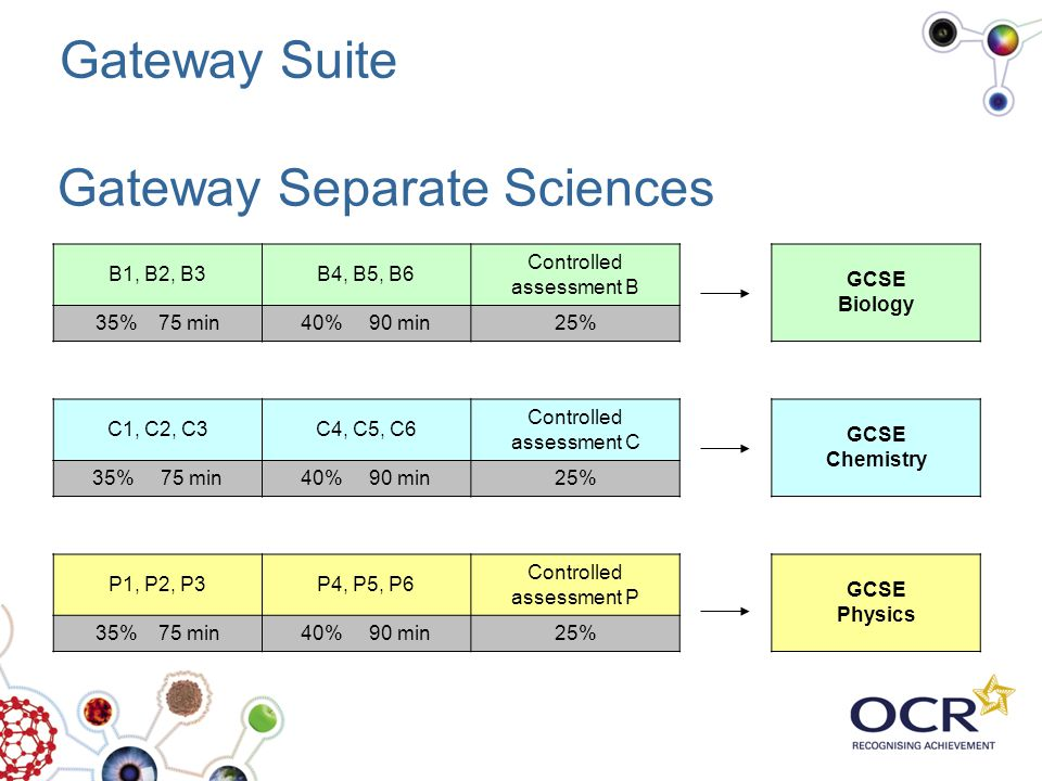 Gateway Separate Sciences