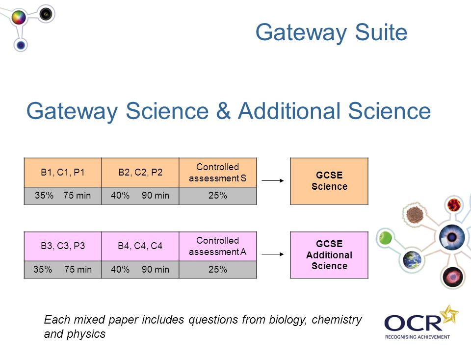 Gateway Science & Additional Science