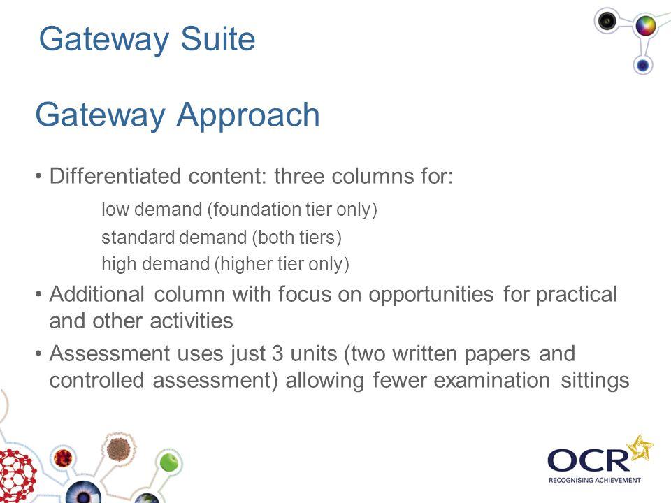 Gateway Suite Gateway Approach