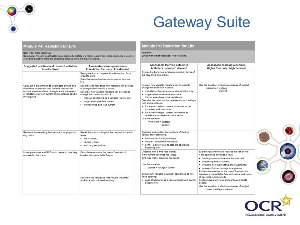 Gateway Suite Example of a Gateway double page spread with 4 columns: practical activities, low demand, standard demand, high demand.