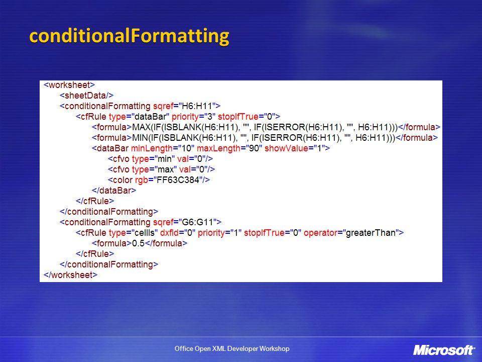 conditionalFormatting