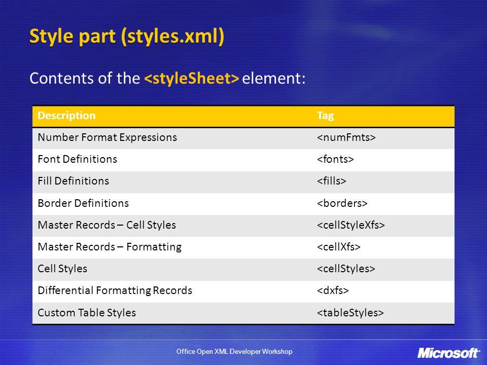 Style part (styles.xml)