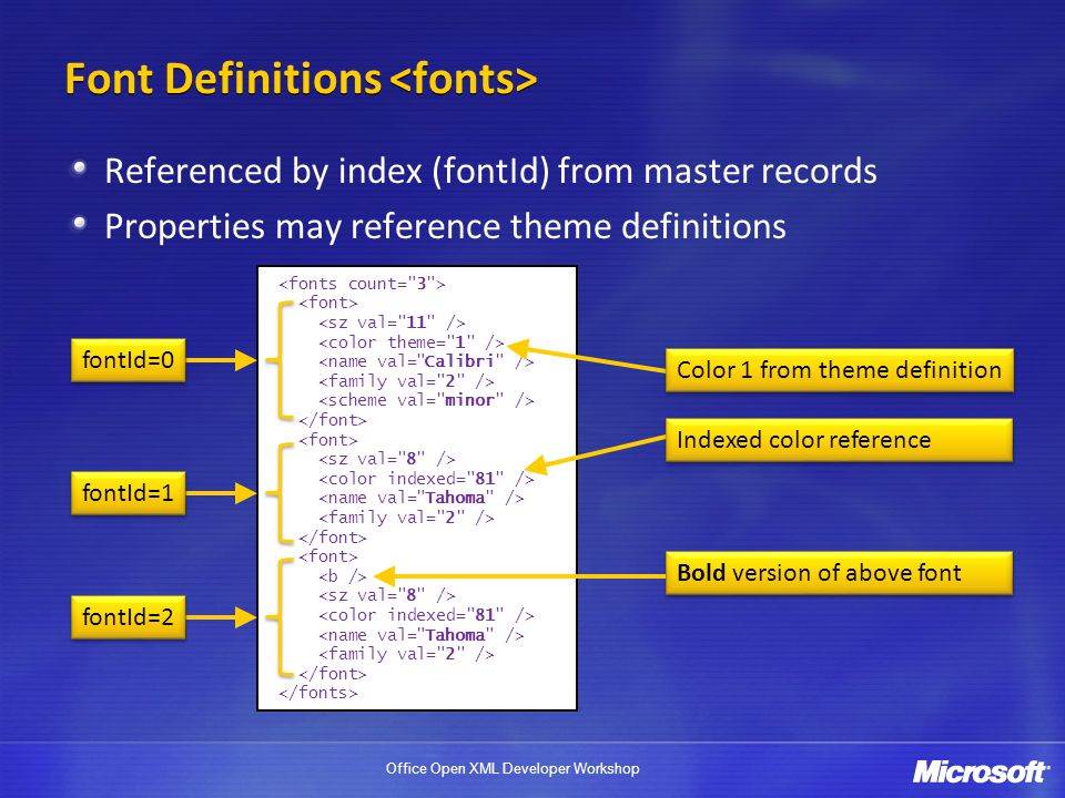 Font Definitions <fonts>