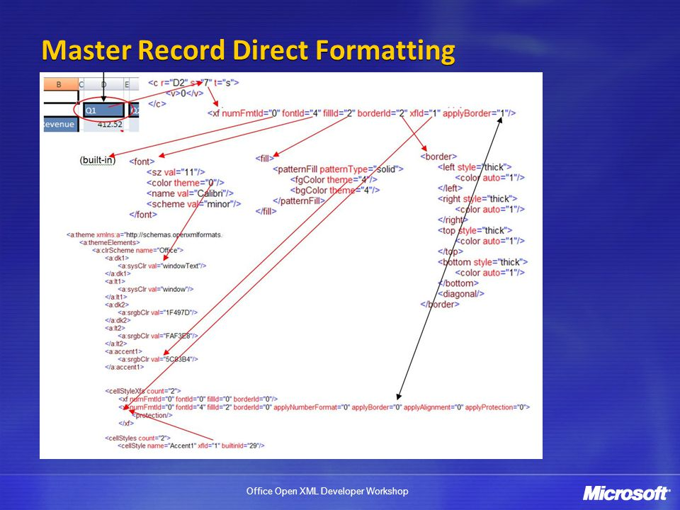 Master Record Direct Formatting