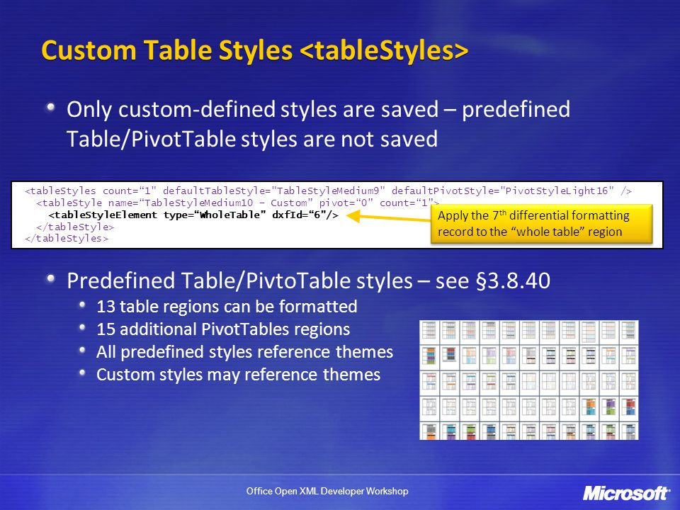 Custom Table Styles <tableStyles>