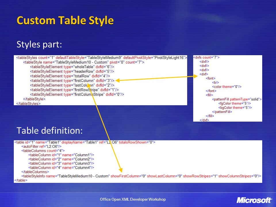 Custom Table Style Styles part: Table definition: