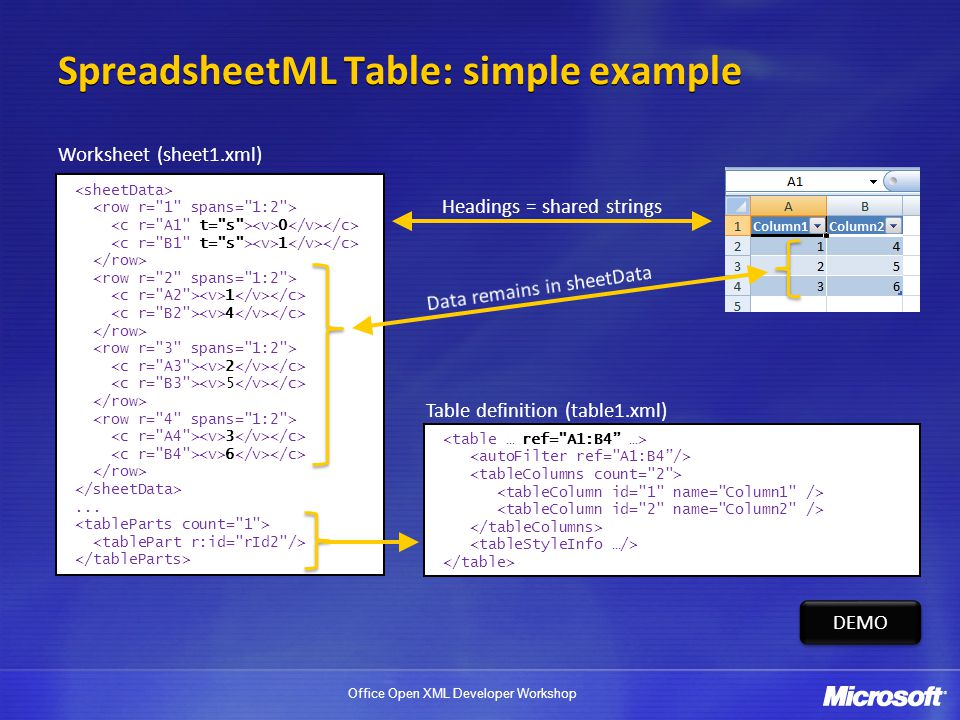 SpreadsheetML Table: simple example