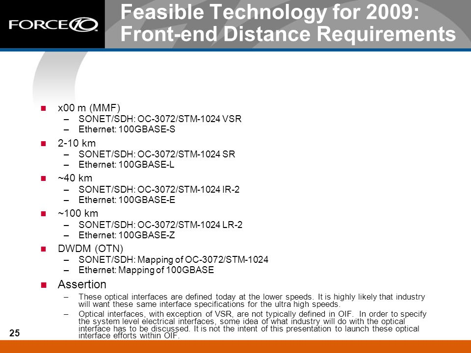 Feasible Technology for 2009: Front-end Distance Requirements