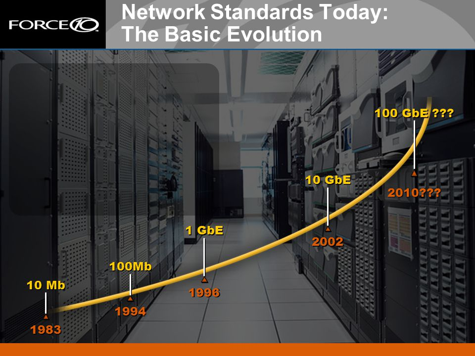 Network Standards Today: The Basic Evolution