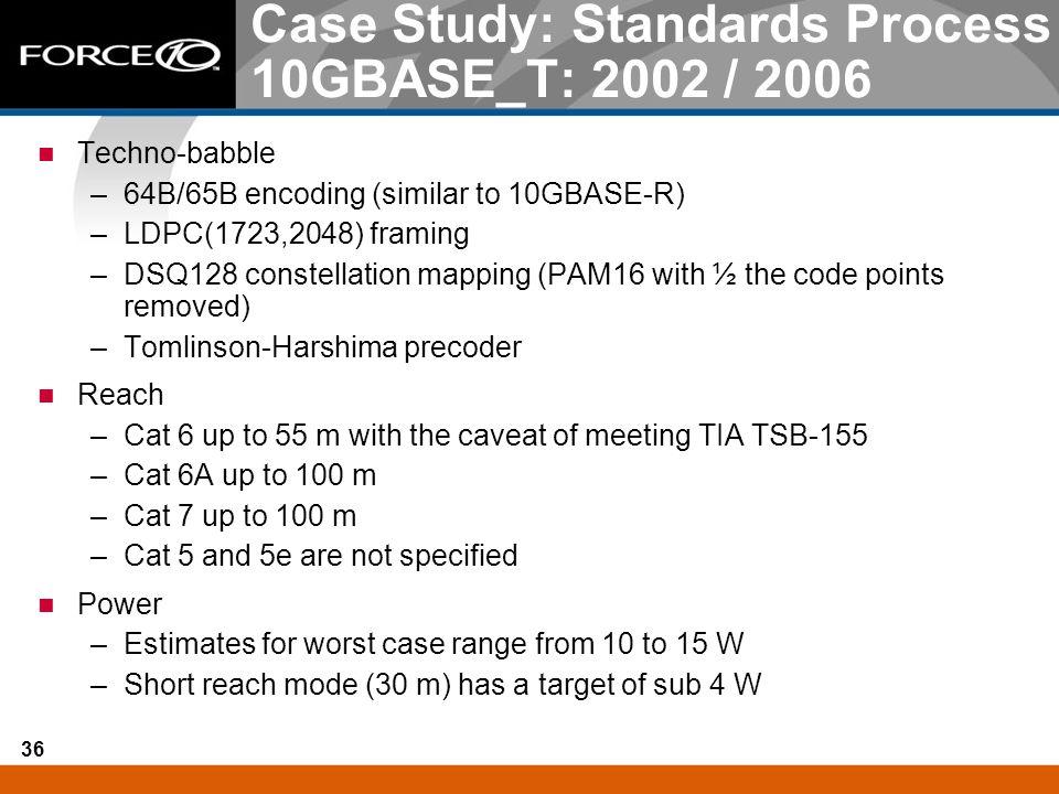Case Study: Standards Process 10GBASE_T: 2002 / 2006