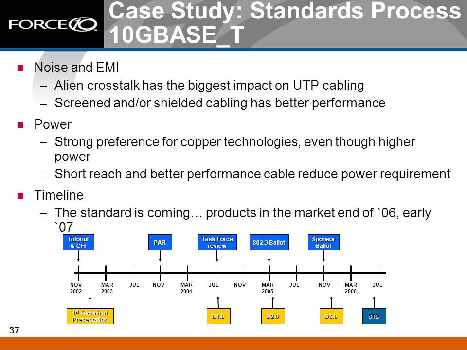 Case Study: Standards Process 10GBASE_T