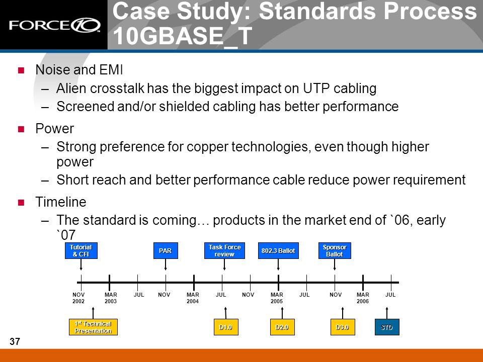 Case Study: Standards Process 10GBASE_T