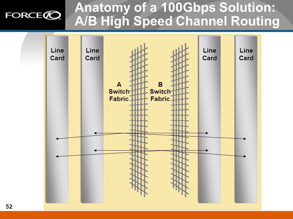 Anatomy of a 100Gbps Solution: A/B High Speed Channel Routing