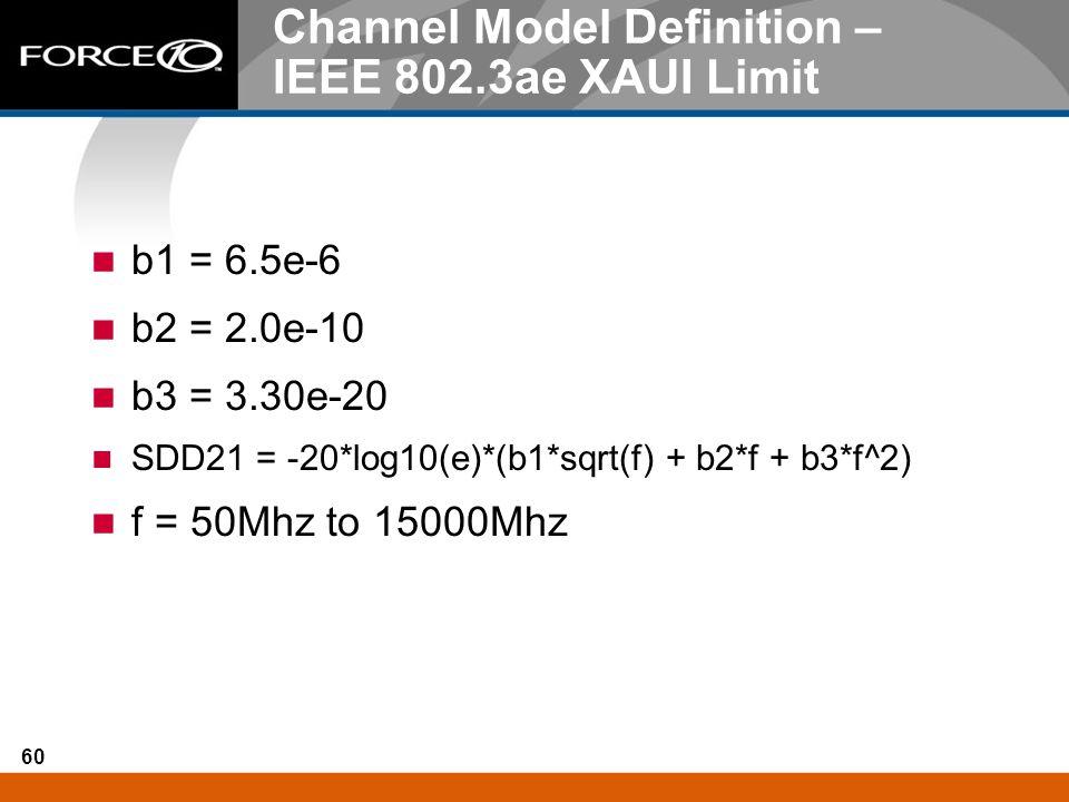Channel Model Definition – IEEE 802.3ae XAUI Limit