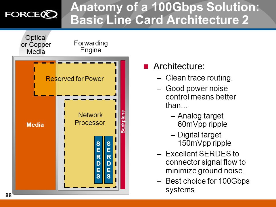 Anatomy of a 100Gbps Solution: Basic Line Card Architecture 2