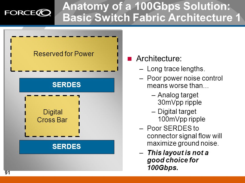 Anatomy of a 100Gbps Solution: Basic Switch Fabric Architecture 1