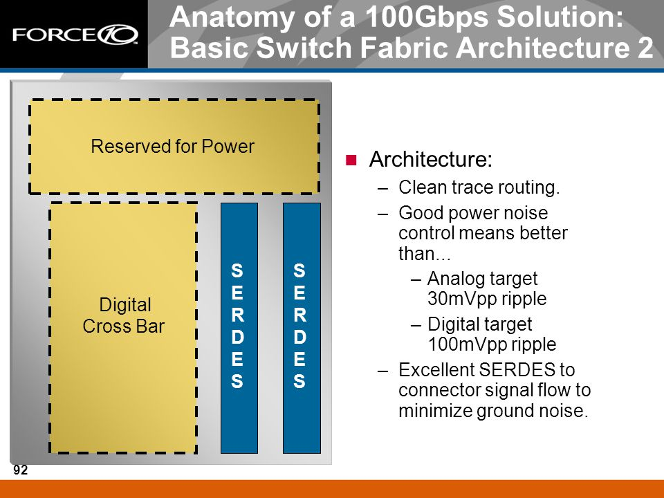 Anatomy of a 100Gbps Solution: Basic Switch Fabric Architecture 2
