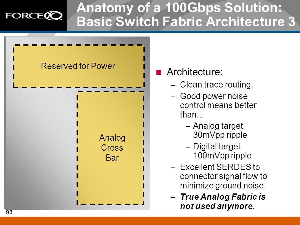 Anatomy of a 100Gbps Solution: Basic Switch Fabric Architecture 3