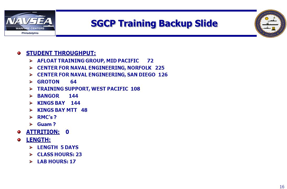 SGCP Training Backup Slide