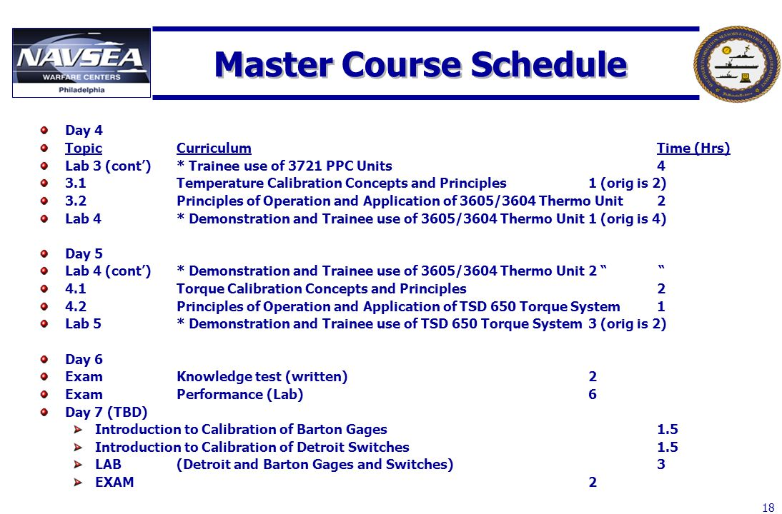 Master Course Schedule
