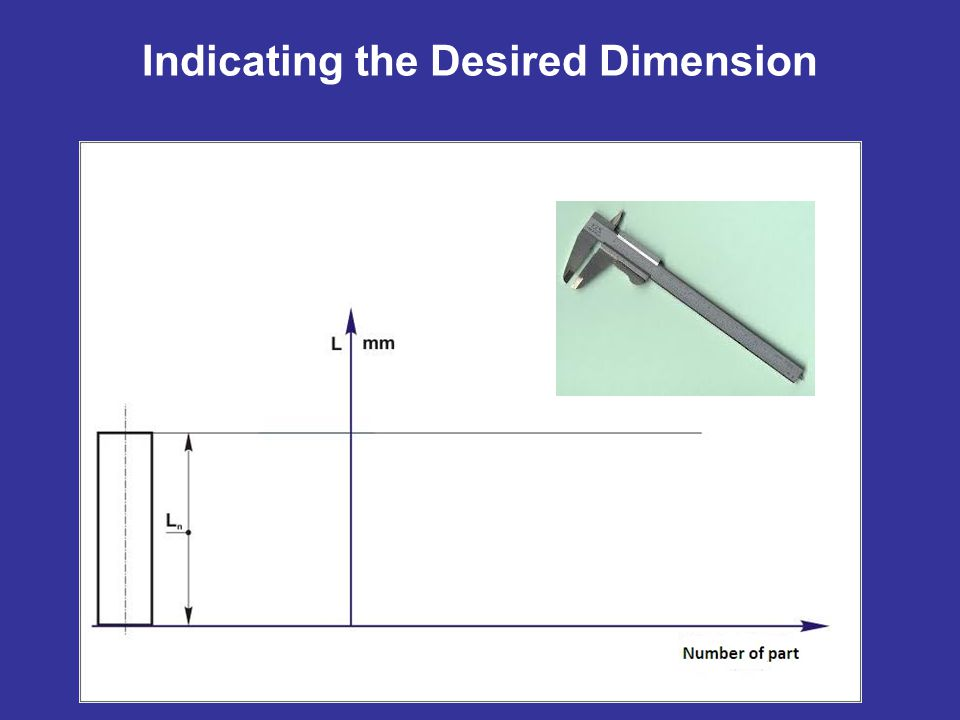 Indicating the Desired Dimension