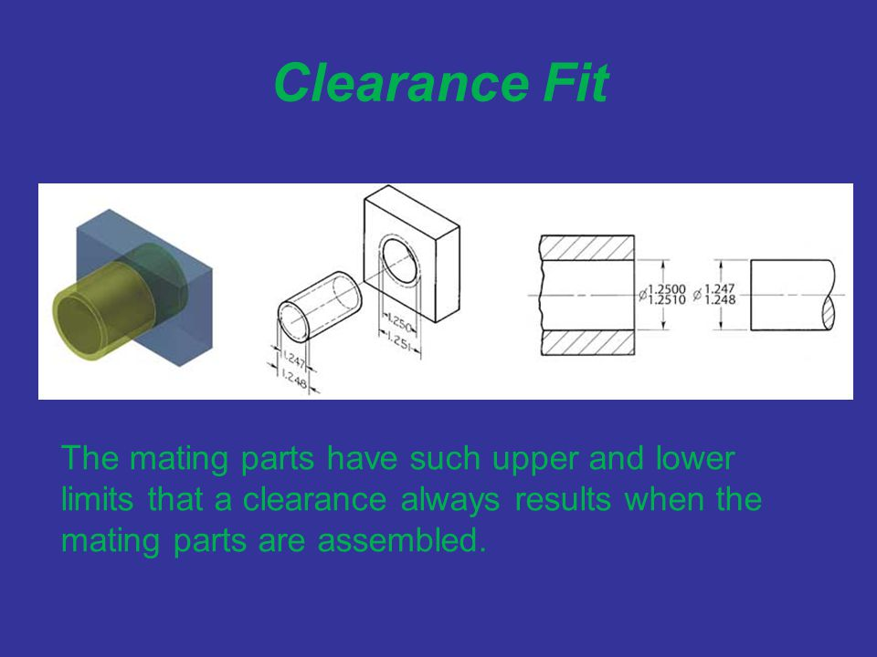 Clearance Fit The mating parts have such upper and lower limits that a clearance always results when the mating parts are assembled.