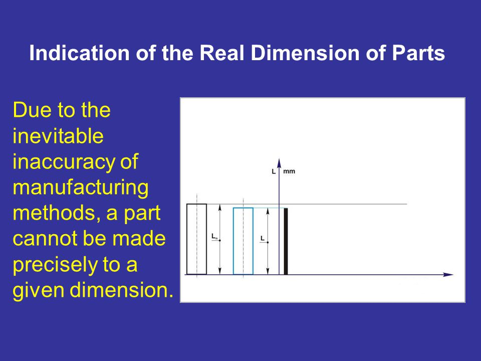 Indication of the Real Dimension of Parts