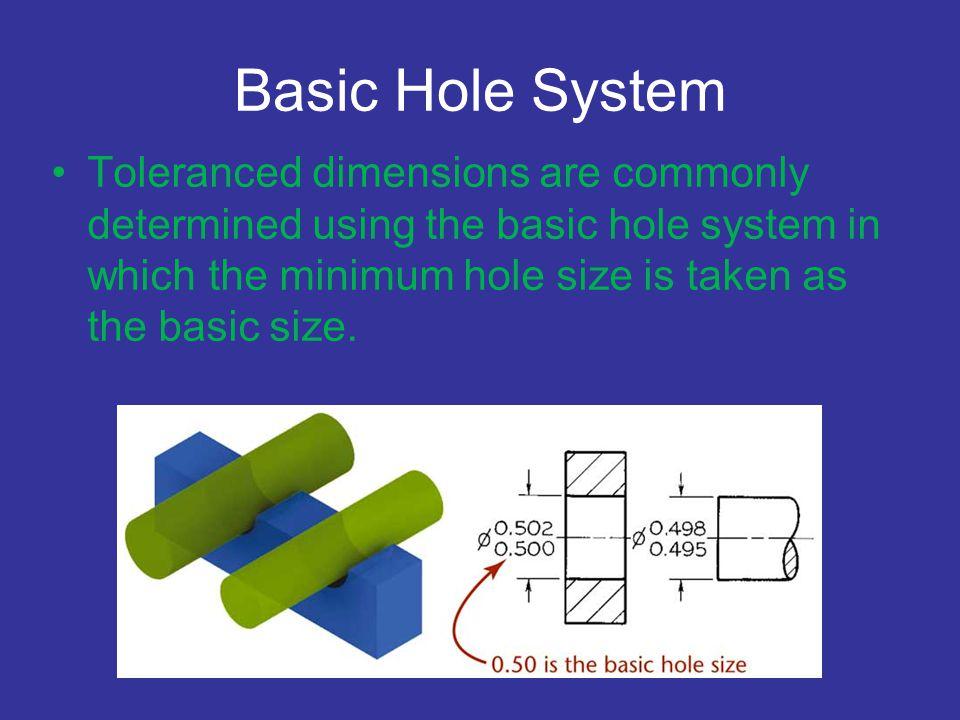 Basic Hole System