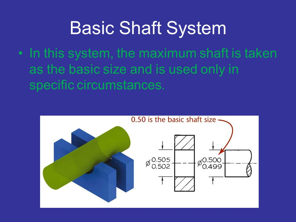 Basic Shaft System In this system, the maximum shaft is taken as the basic size and is used only in specific circumstances.