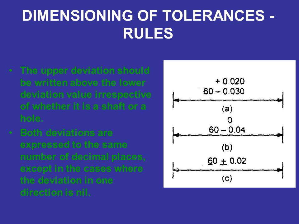 DIMENSIONING OF TOLERANCES -RULES