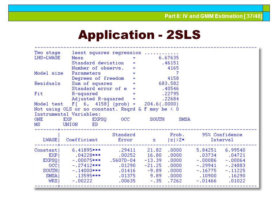Application - 2SLS