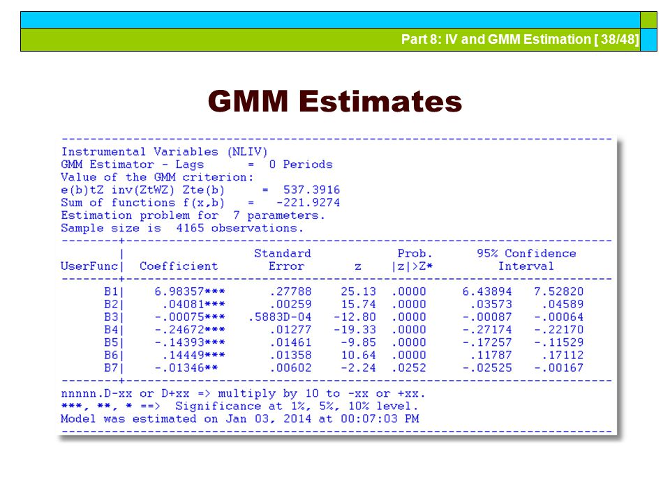 GMM Estimates