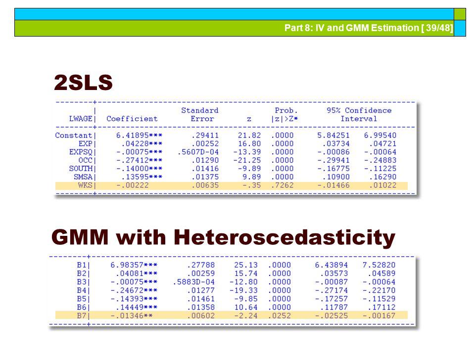 2SLS GMM with Heteroscedasticity