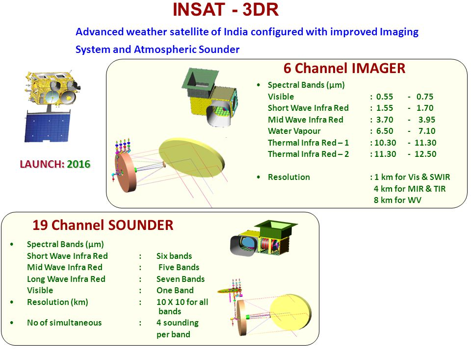 INSAT - 3DR 6 Channel IMAGER 19 Channel SOUNDER