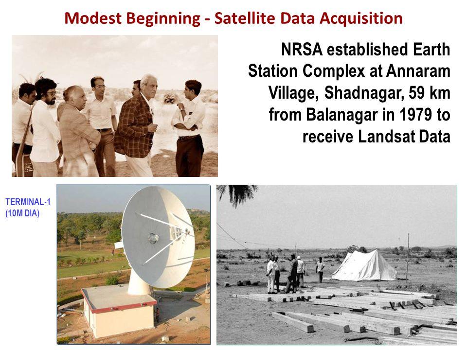 Modest Beginning - Satellite Data Acquisition