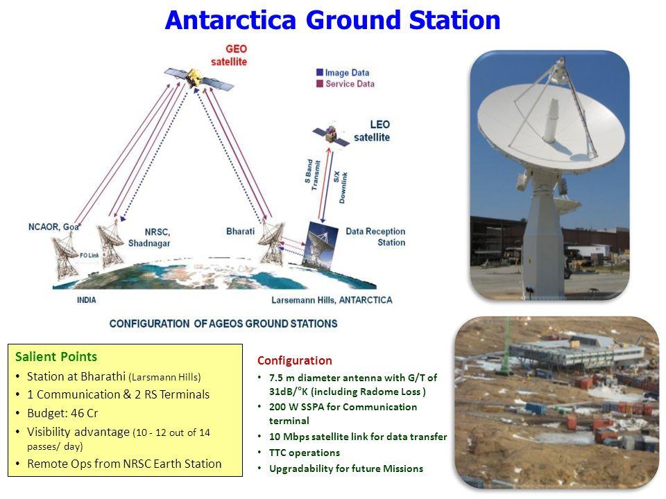 Antarctica Ground Station