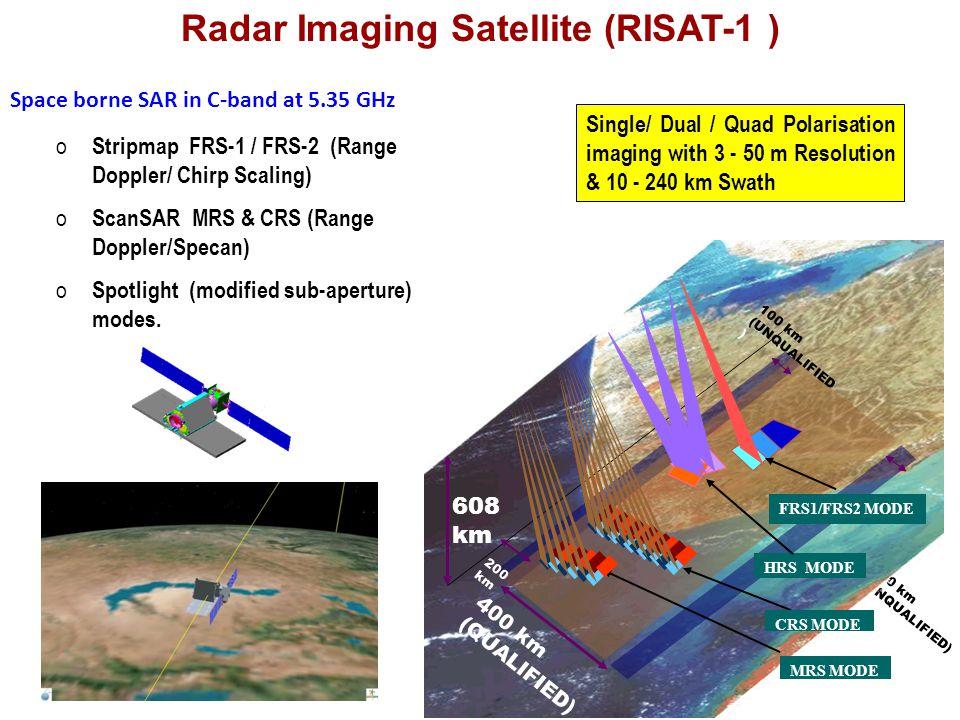 Radar Imaging Satellite (RISAT-1 )