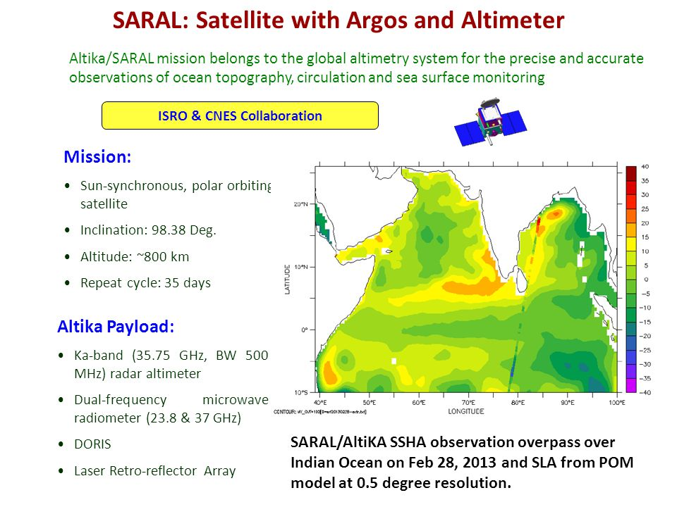 SARAL: Satellite with Argos and Altimeter ISRO & CNES Collaboration