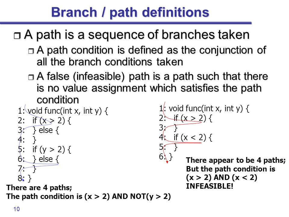 Branch / path definitions