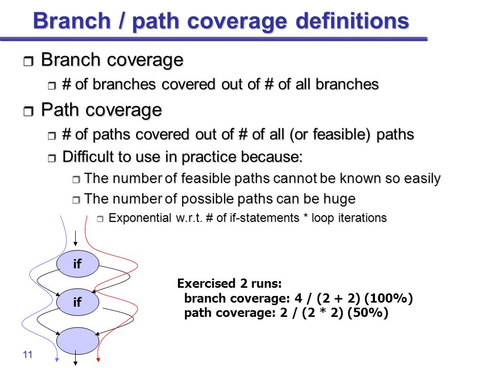 Branch / path coverage definitions