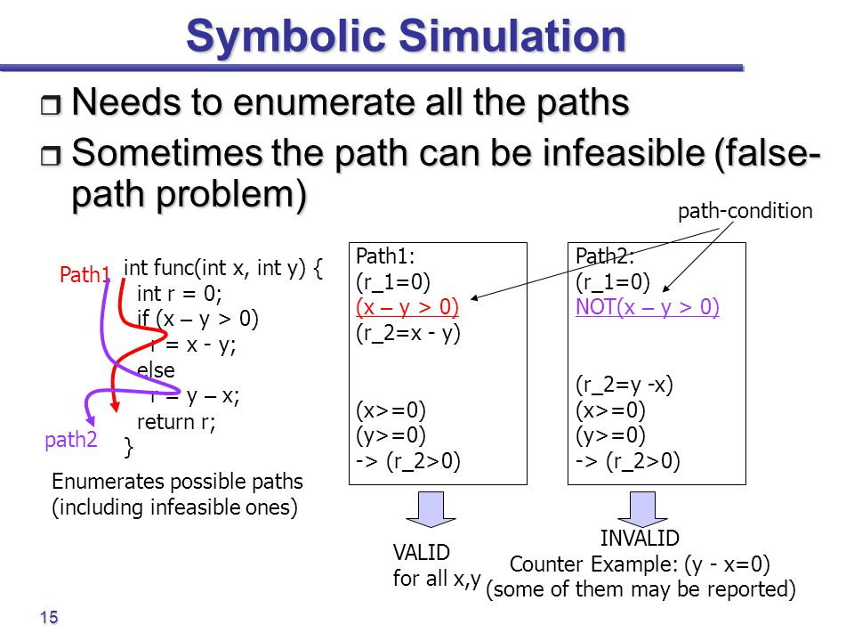 Symbolic Simulation Needs to enumerate all the paths