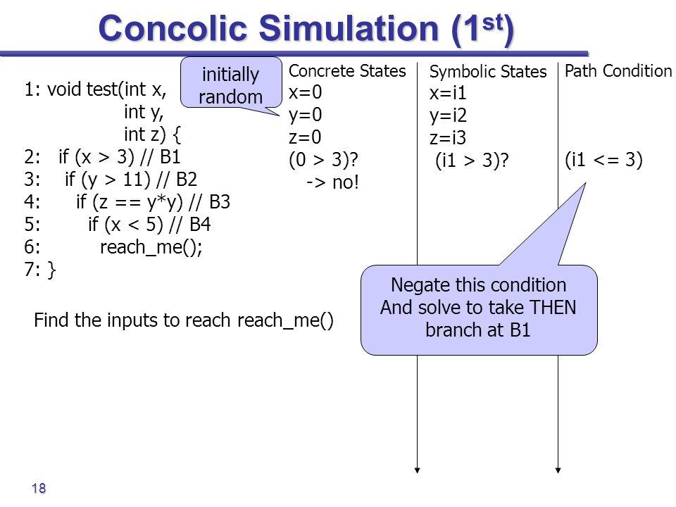 Concolic Simulation (1st)