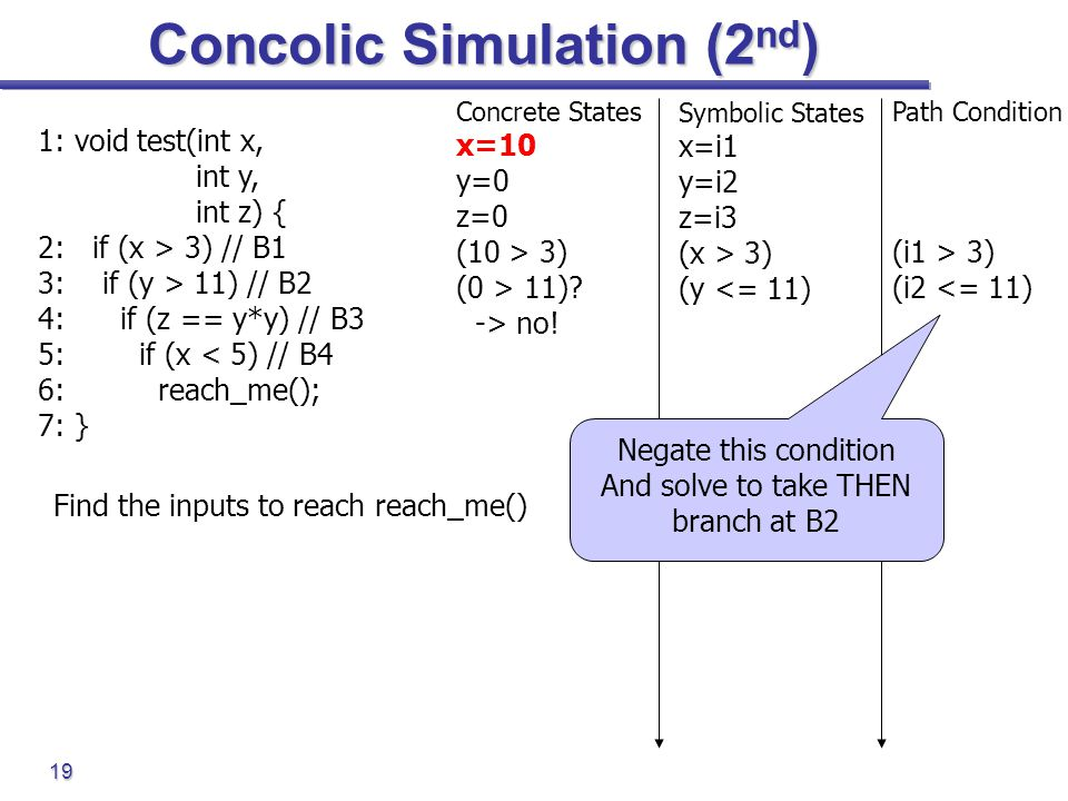 Concolic Simulation (2nd)