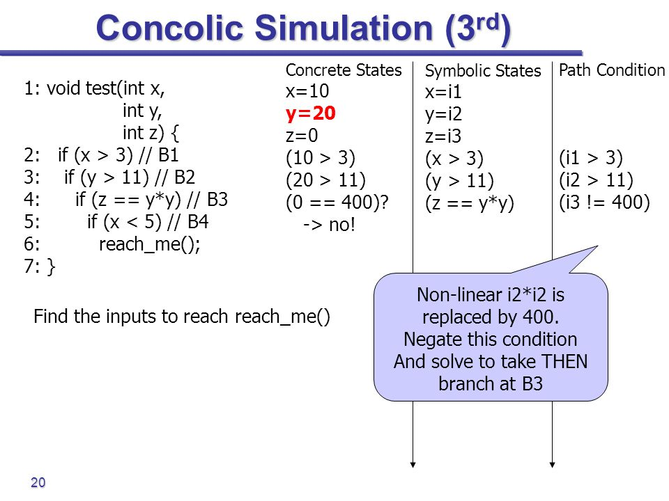 Concolic Simulation (3rd)