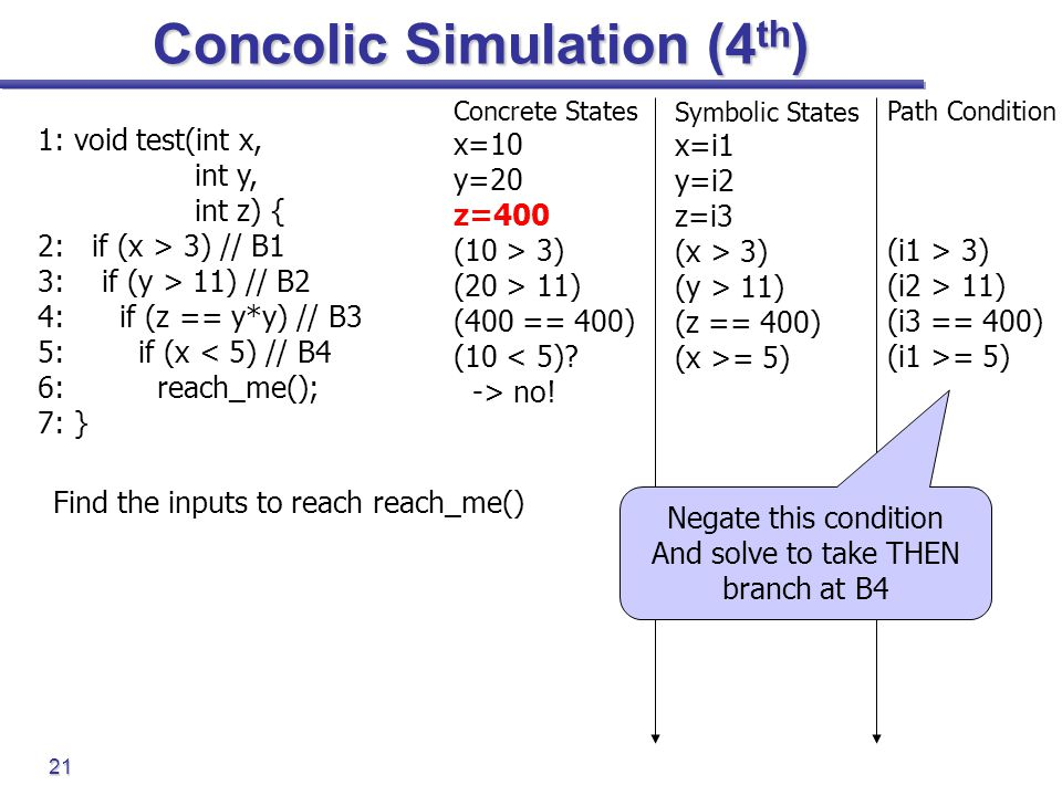 Concolic Simulation (4th)