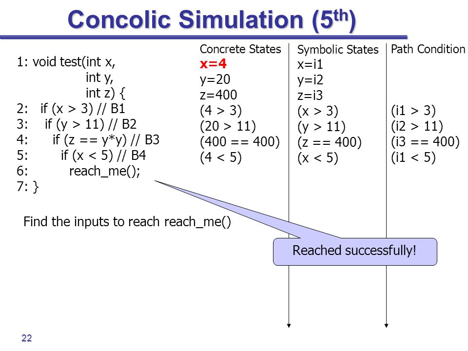 Concolic Simulation (5th)