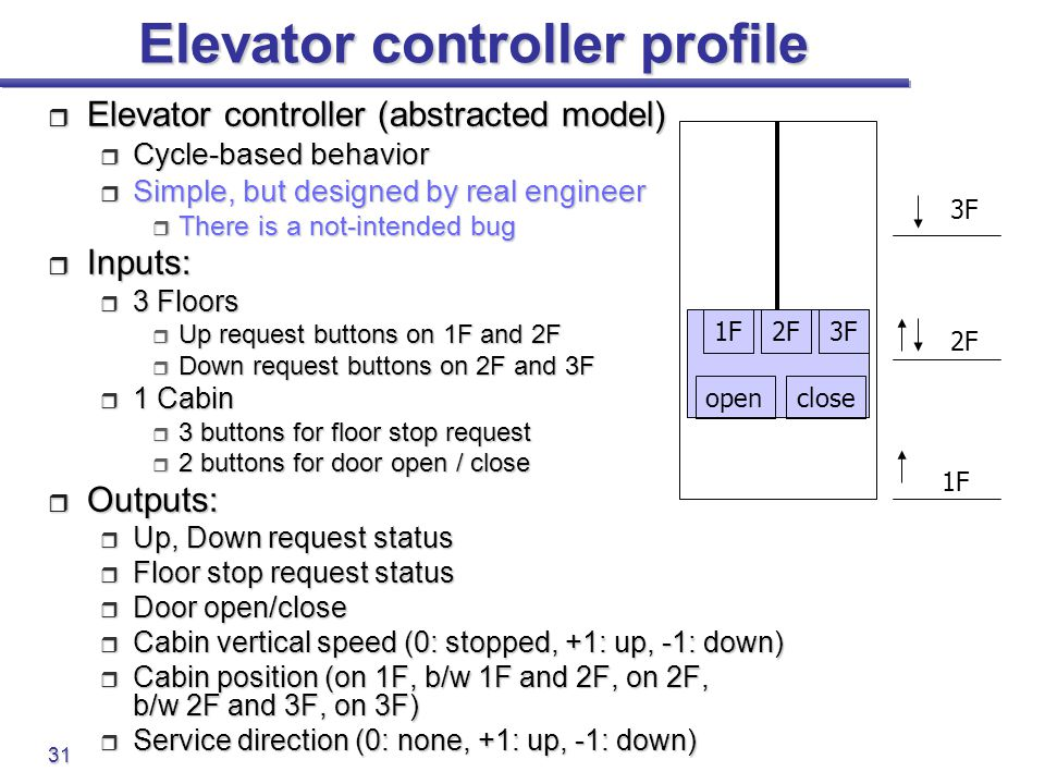 Elevator controller profile