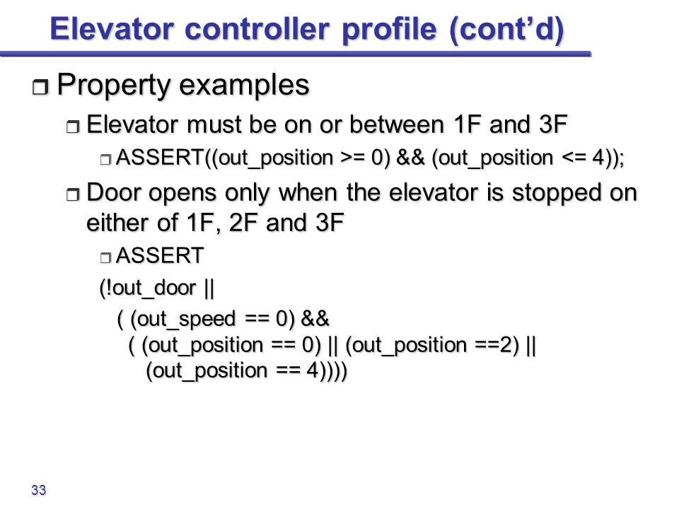 Elevator controller profile (cont'd)