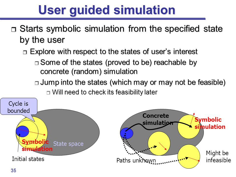 User guided simulation