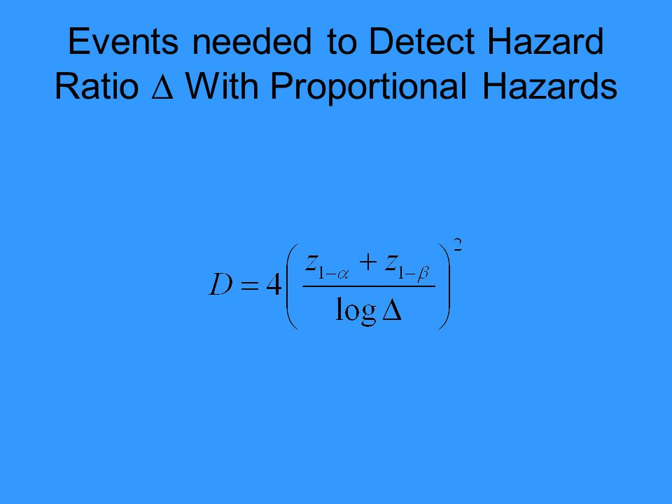 Events needed to Detect Hazard Ratio  With Proportional Hazards